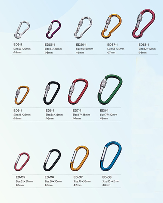 Seven magical functions of carabiner